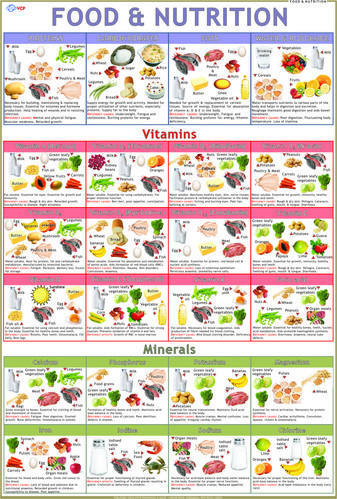 Calories in foods list