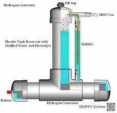 Hydrogen Enriched Compressed Natural Gas