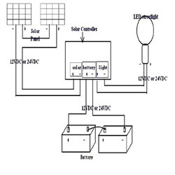 solar street light wiring diagram: solar powered street light circuit  diagram - wiring diagram and